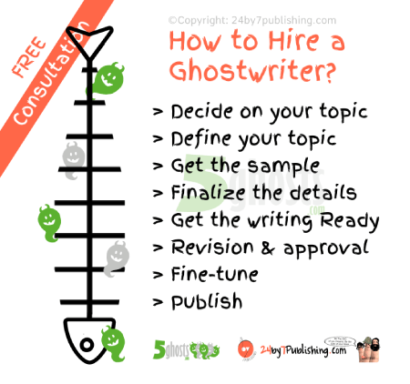 how to hire a ghostwriter - steps to rent a ghostwriter, a ghostwriting service checklist
